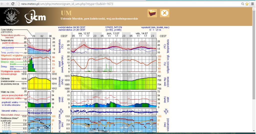 mapy pogody
